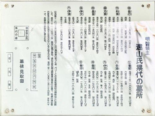 遠山氏累代の墓所の説明書